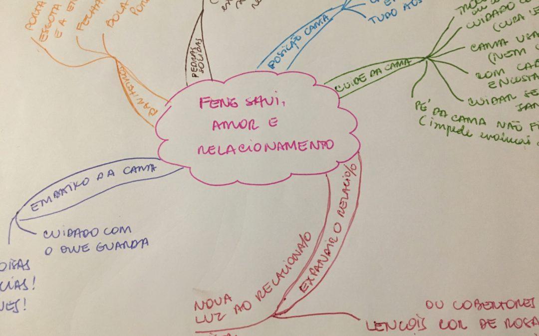 Como harmonizar a área do Relacionamento?